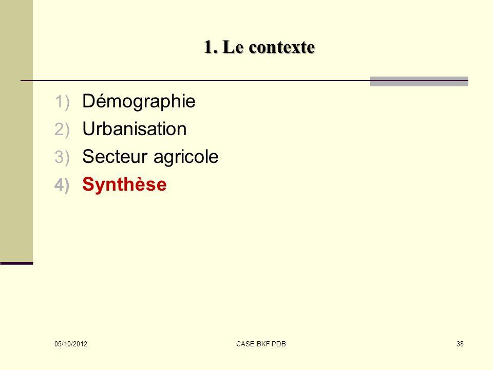 1. Le contexte 1) Démographie 2) Urbanisation 3) Secteur agricole 4) Synthèse 05/10/2012 38CASE BKF PDB