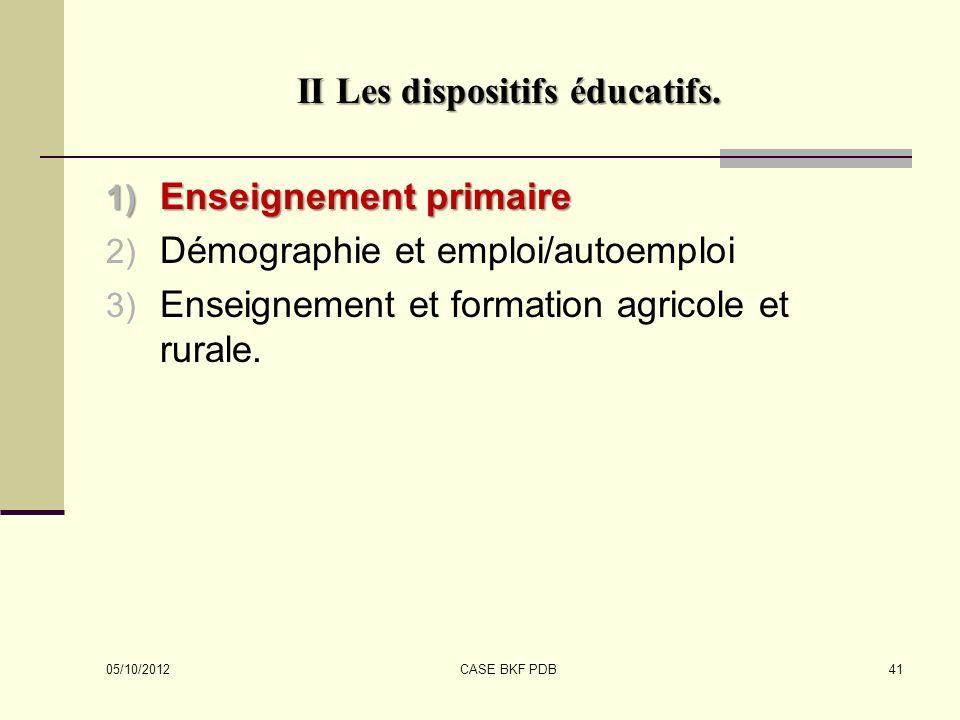 II Les dispositifs éducatifs. II Les dispositifs éducatifs. 1) Enseignement primaire 2) Démographie et emploi/autoemploi 3) Enseignement et formation