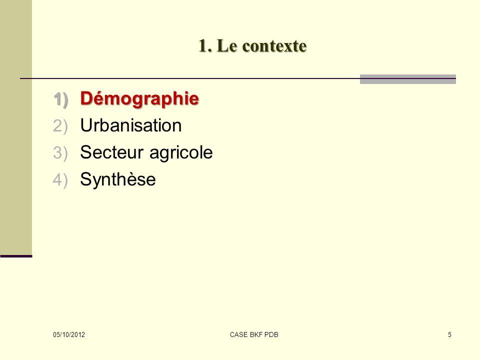 1. Le contexte 1) Démographie 2) Urbanisation 3) Secteur agricole 4) Synthèse 05/10/2012 5CASE BKF PDB