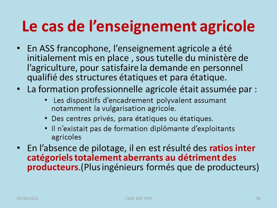 Le cas de lenseignement agricole En ASS francophone, lenseignement agricole a été initialement mis en place, sous tutelle du ministère de lagriculture, pour satisfaire la demande en personnel qualifié des structures étatiques et para étatique.