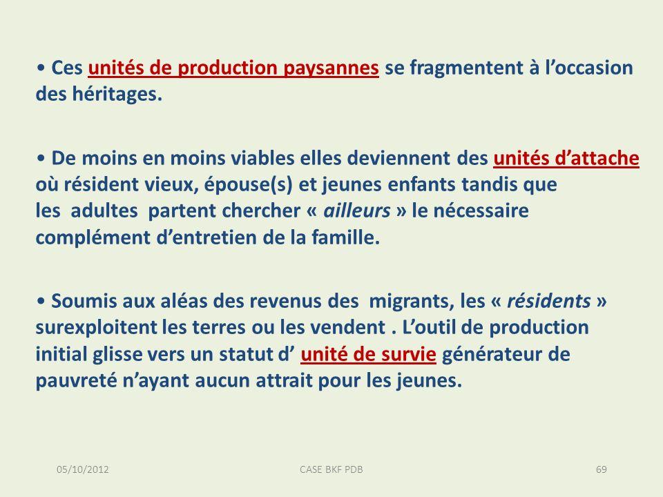 05/10/2012CASE BKF PDB69 Ces unités de production paysannes se fragmentent à loccasion des héritages. De moins en moins viables elles deviennent des u