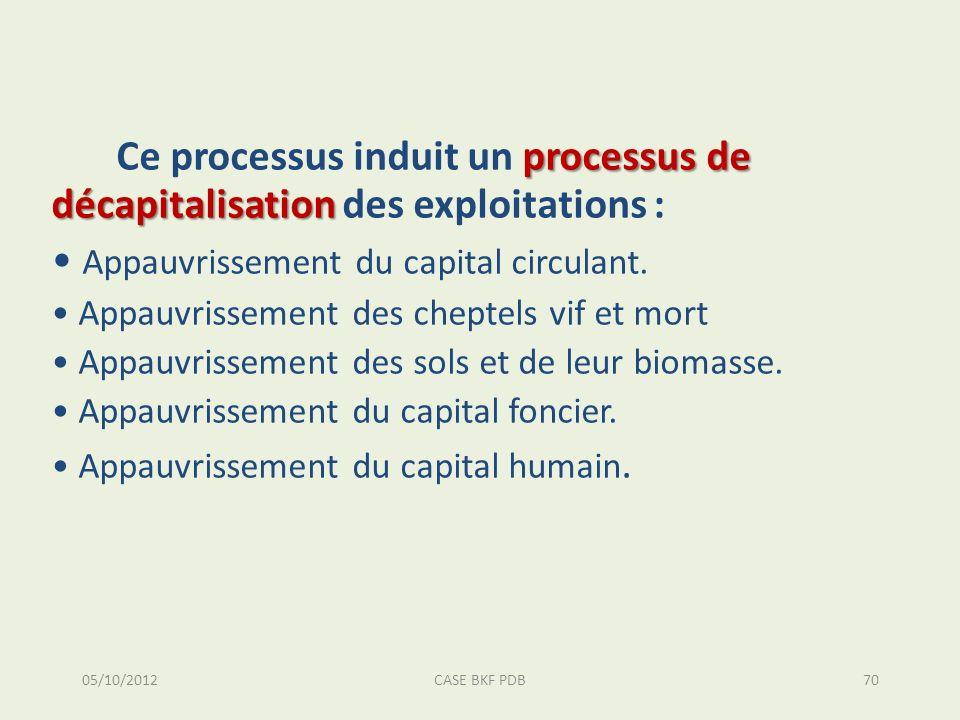 05/10/2012CASE BKF PDB70 processus de décapitalisation Ce processus induit un processus de décapitalisation des exploitations : Appauvrissement du capital circulant.