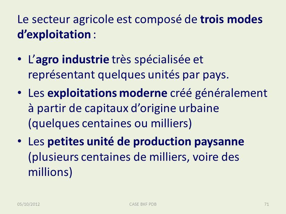Le secteur agricole est composé de trois modes dexploitation : Lagro industrie très spécialisée et représentant quelques unités par pays.