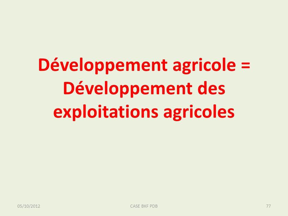 05/10/2012CASE BKF PDB77 Développement agricole = Développement des exploitations agricoles