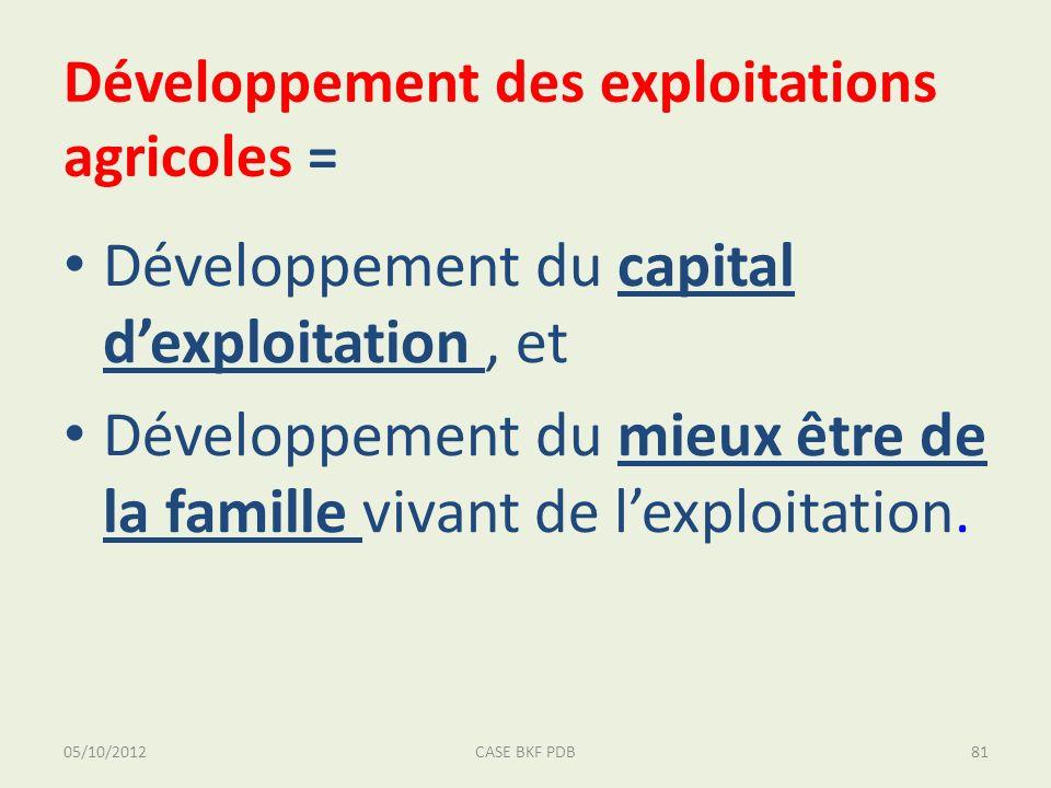 05/10/2012CASE BKF PDB81 Développement des exploitations agricoles = Développement du capital dexploitation, et Développement du mieux être de la famille vivant de lexploitation.