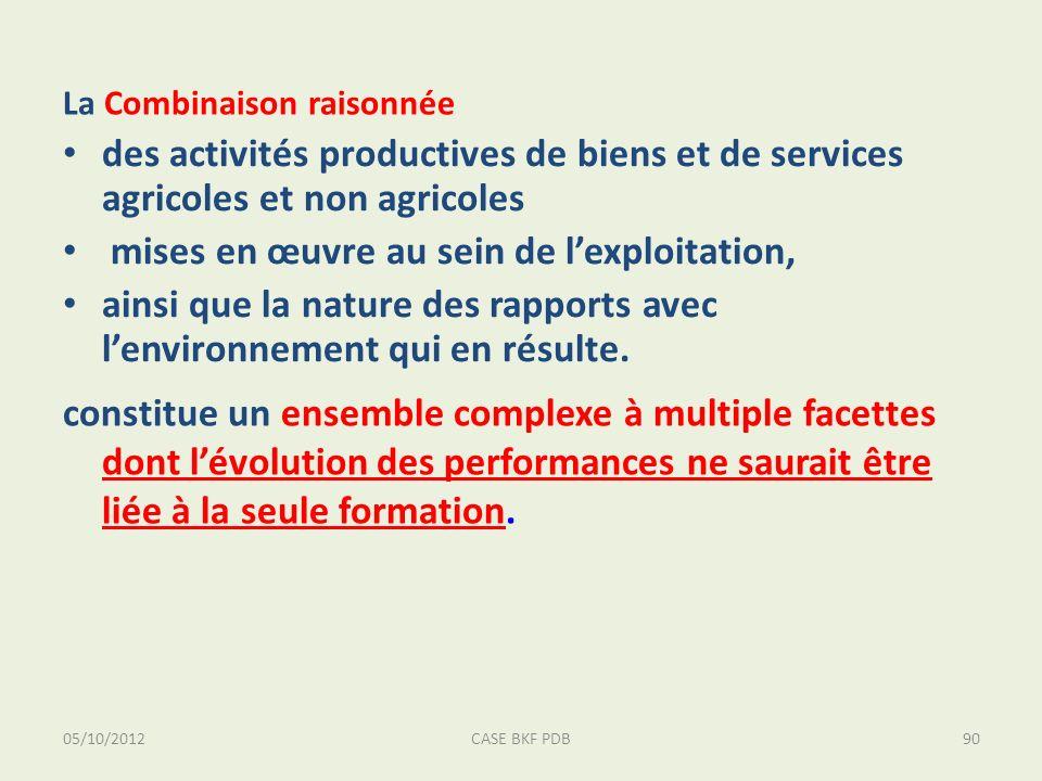 05/10/2012CASE BKF PDB90 La Combinaison raisonnée des activités productives de biens et de services agricoles et non agricoles mises en œuvre au sein de lexploitation, ainsi que la nature des rapports avec lenvironnement qui en résulte.