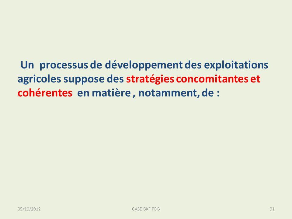 05/10/2012CASE BKF PDB91 Un processus de développement des exploitations agricoles suppose des stratégies concomitantes et cohérentes en matière, notamment, de :