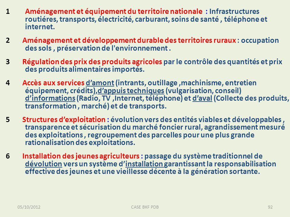 05/10/2012CASE BKF PDB92 1Aménagement et équipement du territoire nationale : Infrastructures routiéres, transports, électricité, carburant, soins de santé, téléphone et internet.