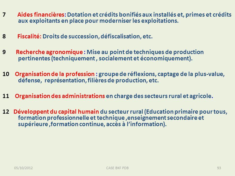 05/10/2012CASE BKF PDB93 7 Aides financières: Dotation et crédits bonifiés aux installés et, primes et crédits aux exploitants en place pour modernise