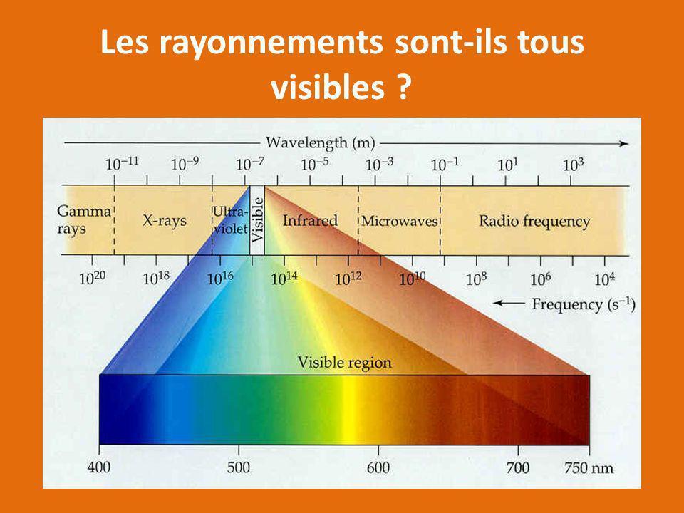 Les rayonnements sont-ils tous visibles ?