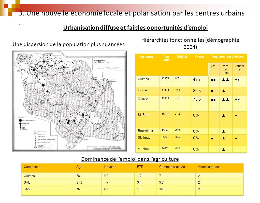 3. Une nouvelle économie locale et polarisation par les centres urbains. Hiérarchies fonctionnelles (démographie 2004) Urbanisation diffuse et faibles