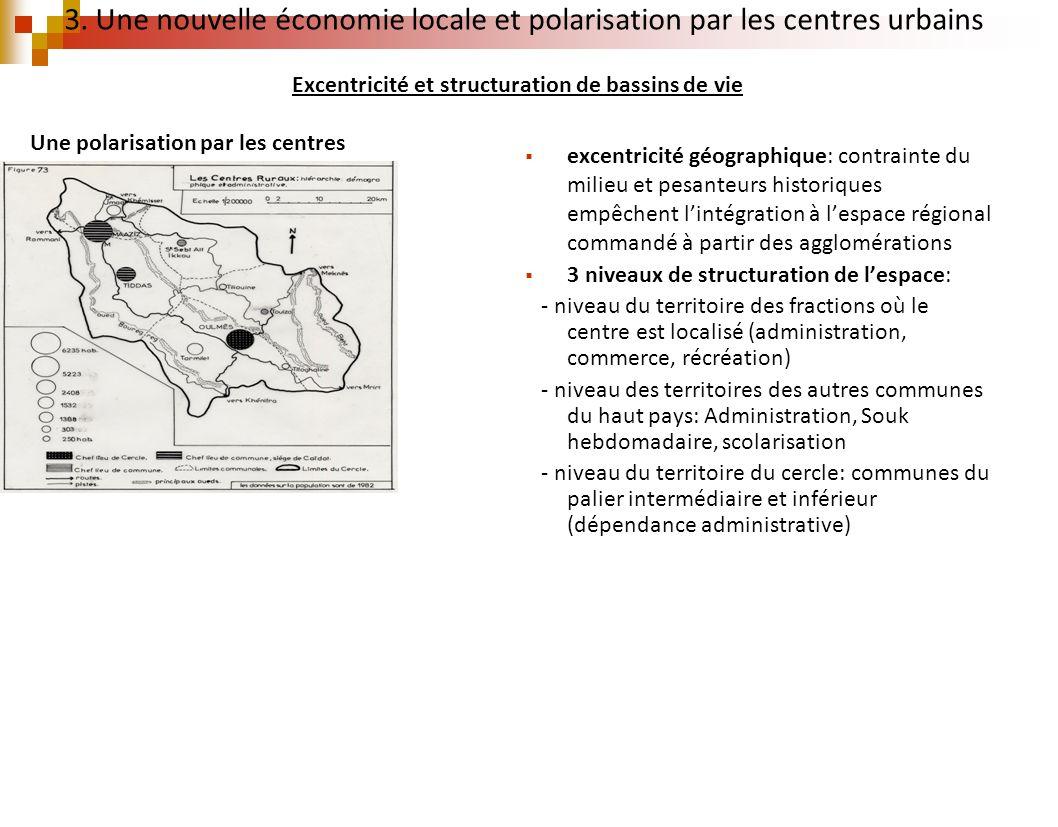 3. Une nouvelle économie locale et polarisation par les centres urbains Une polarisation par les centres Excentricité et structuration de bassins de v