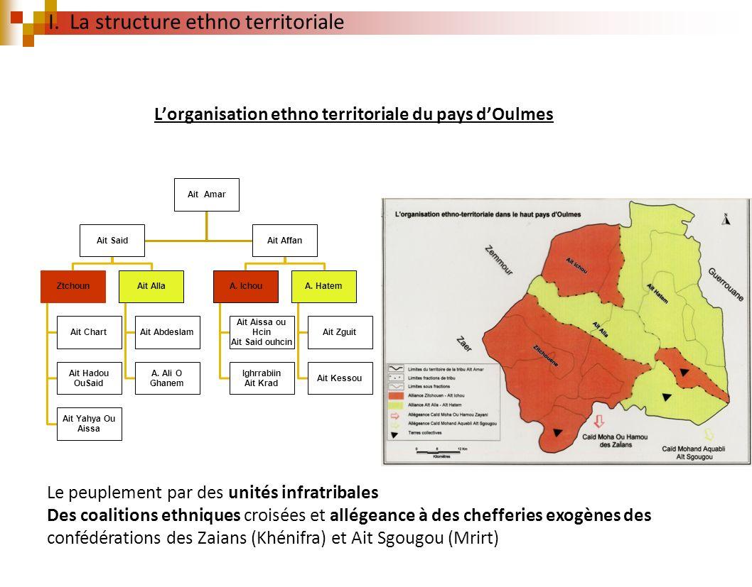 Lorganisation ethno territoriale du pays dOulmes Ait Amar Ait Said Ztchoun Ait Chart Ait Hadou OuSaid Ait Yahya Ou Aissa Ait Alla Ait Abdeslam A. Ali