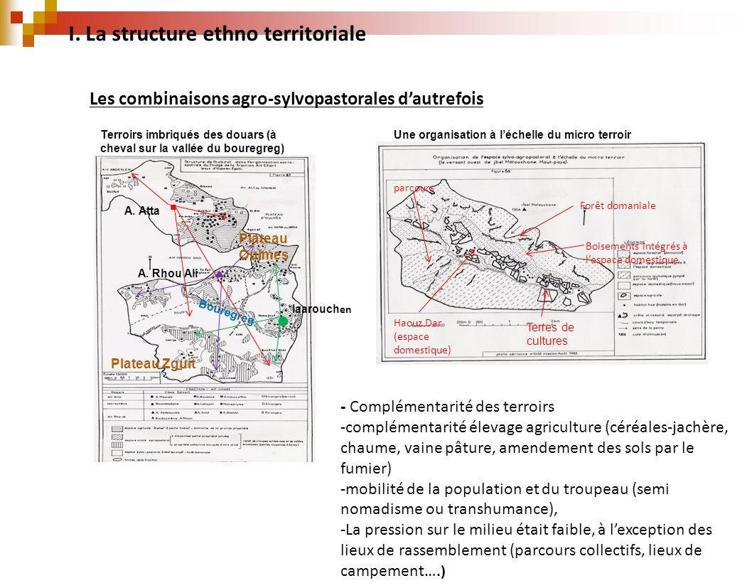 Forêt domaniale Boisements intégrés à lespace domestique Terres de cultures Haouz Dar (espace domestique) parcours Terroirs imbriqués des douars (à ch
