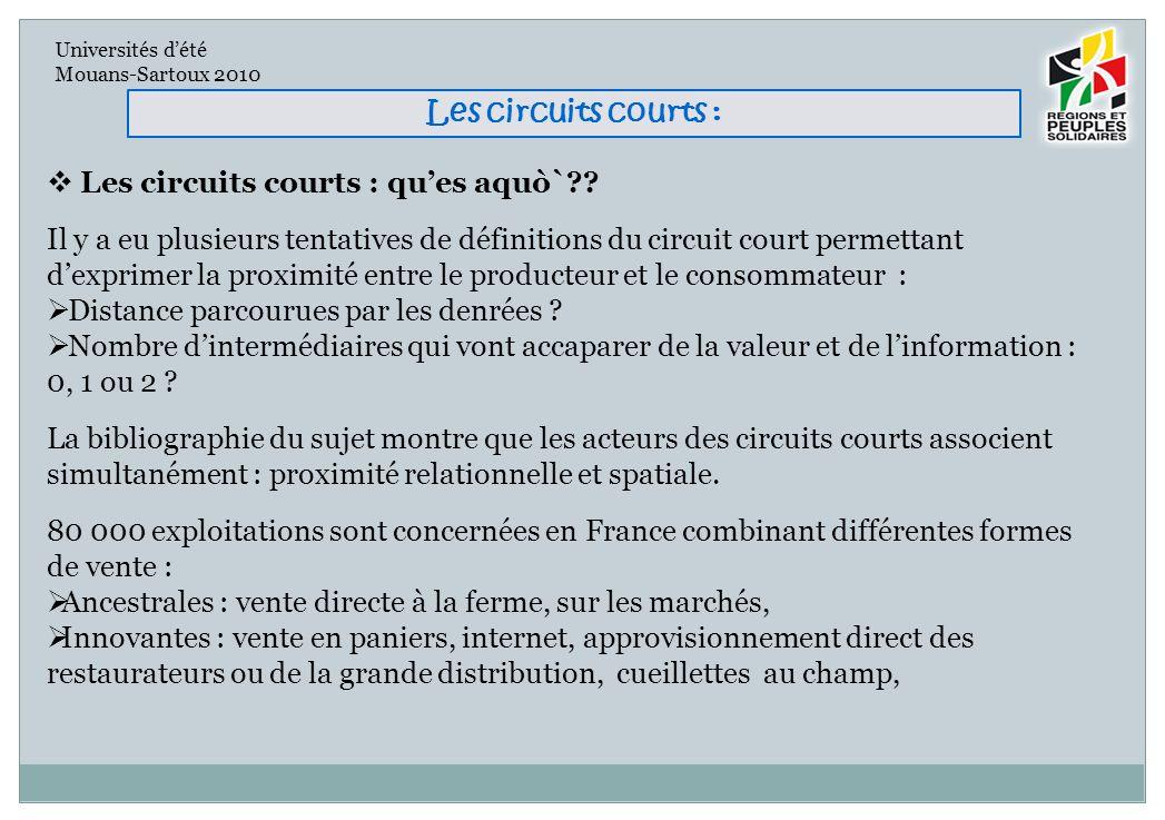 Les circuits courts : Universités dété Mouans-Sartoux 2010 Les circuits courts : ques aquò` .