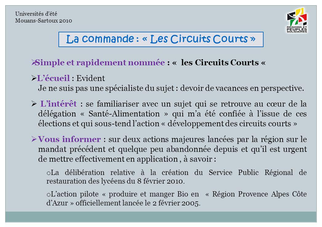 La commande : « Les Circuits Courts » Simple et rapidement nommée : « les Circuits Courts « Lécueil : Evident Je ne suis pas une spécialiste du sujet : devoir de vacances en perspective.