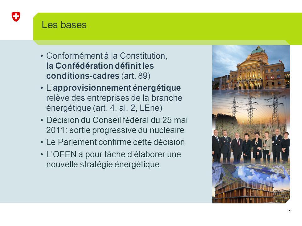 2 Les bases Conformément à la Constitution, la Confédération définit les conditions-cadres (art.