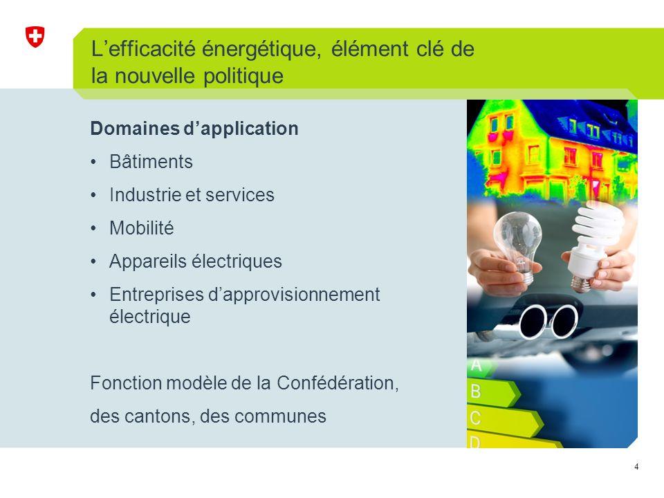 4 Lefficacité énergétique, élément clé de la nouvelle politique Domaines dapplication Bâtiments Industrie et services Mobilité Appareils électriques Entreprises dapprovisionnement électrique Fonction modèle de la Confédération, des cantons, des communes