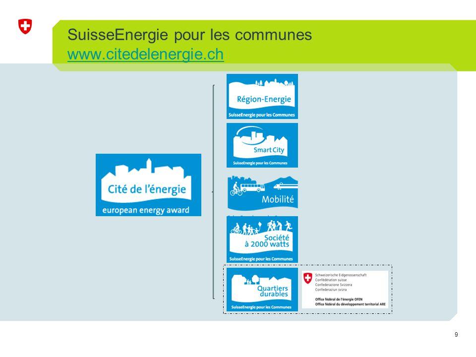 9 SuisseEnergie pour les communes www.citedelenergie.ch www.citedelenergie.ch