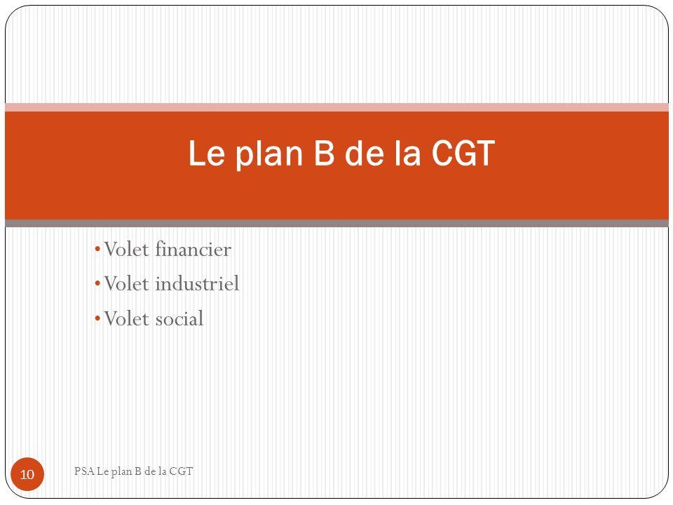Volet financier Volet industriel Volet social PSA Le plan B de la CGT 10 Le plan B de la CGT