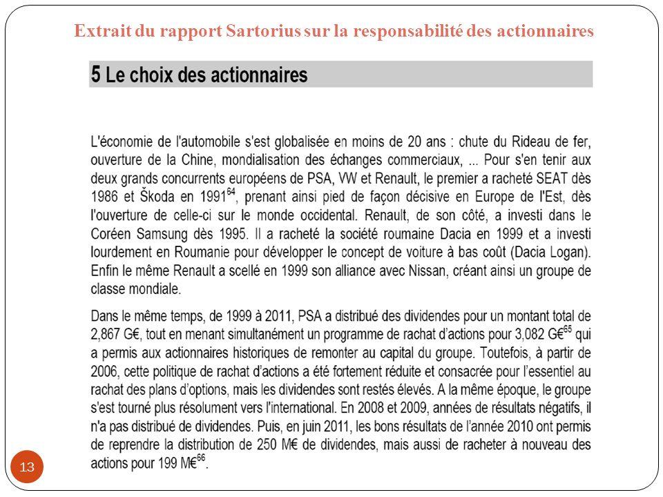 Extrait du rapport Sartorius sur la responsabilité des actionnaires PSA Le plan B de la CGT 13