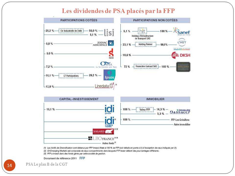 Les dividendes de PSA placés par la FFP PSA Le plan B de la CGT 14