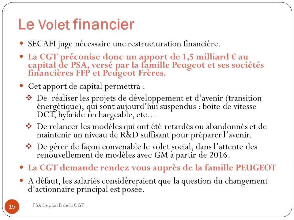 Le Volet financier PSA Le plan B de la CGT 15 SECAFI juge nécessaire une restructuration financière. La CGT préconise donc un apport de 1,5 milliard a