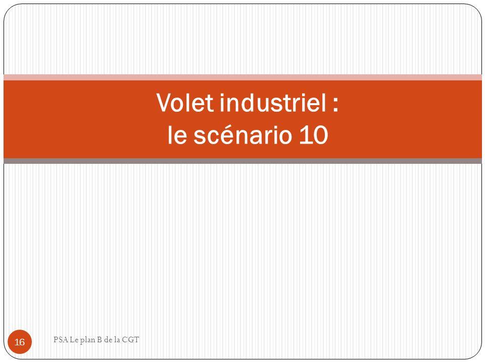 PSA Le plan B de la CGT 16 Volet industriel : le scénario 10
