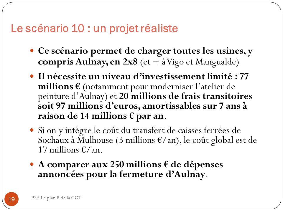 Le scénario 10 : un projet réaliste PSA Le plan B de la CGT 19 Ce scénario permet de charger toutes les usines, y compris Aulnay, en 2x8 (et + à Vigo