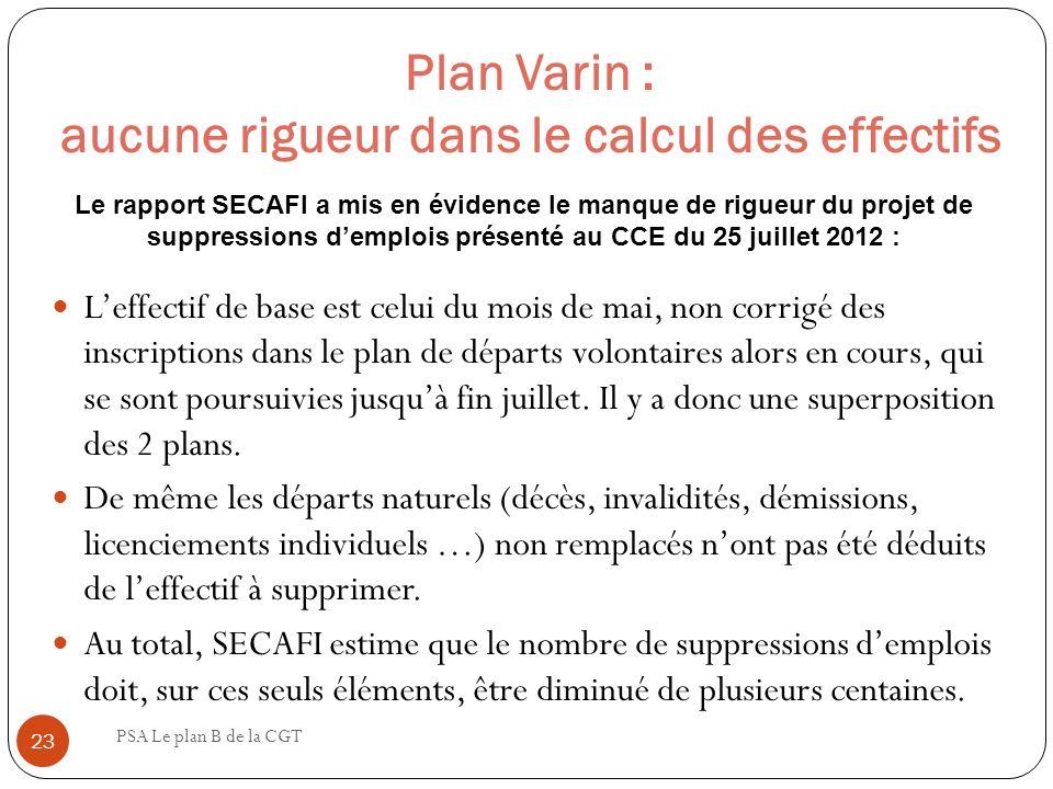 Le rapport SECAFI a mis en évidence le manque de rigueur du projet de suppressions demplois présenté au CCE du 25 juillet 2012 : PSA Le plan B de la C