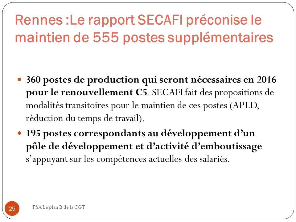 Rennes :Le rapport SECAFI préconise le maintien de 555 postes supplémentaires PSA Le plan B de la CGT 25 360 postes de production qui seront nécessair