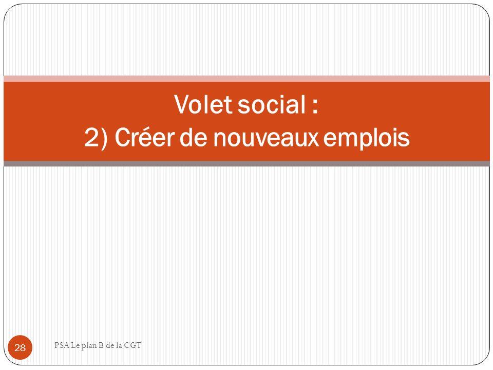 PSA Le plan B de la CGT 28 Volet social : 2) Créer de nouveaux emplois