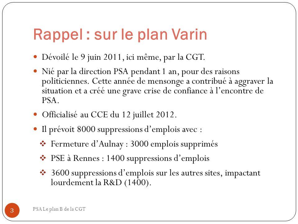 Rappel : sur le plan Varin PSA Le plan B de la CGT 3 Dévoilé le 9 juin 2011, ici même, par la CGT. Nié par la direction PSA pendant 1 an, pour des rai