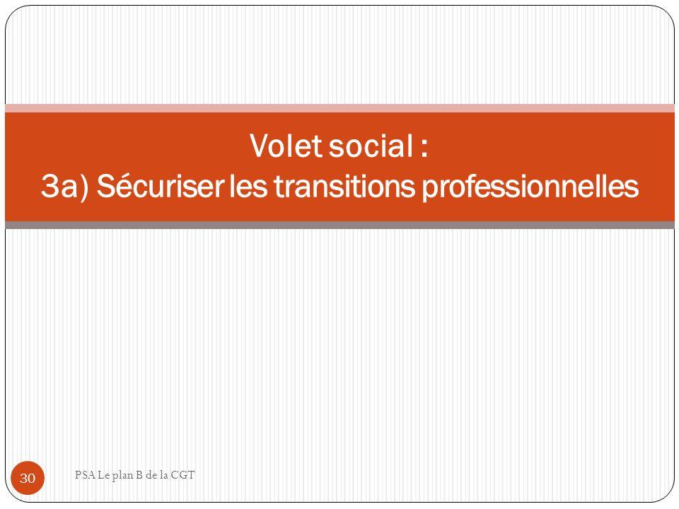 PSA Le plan B de la CGT 30 Volet social : 3a) Sécuriser les transitions professionnelles