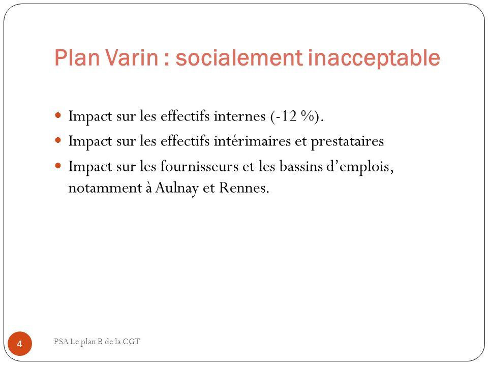 Plan Varin : socialement inacceptable PSA Le plan B de la CGT 4 Impact sur les effectifs internes (-12 %). Impact sur les effectifs intérimaires et pr