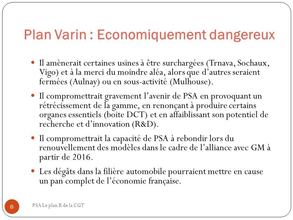 Plan Varin : Economiquement dangereux PSA Le plan B de la CGT 8 Il amènerait certaines usines à être surchargées (Trnava, Sochaux, Vigo) et à la merci
