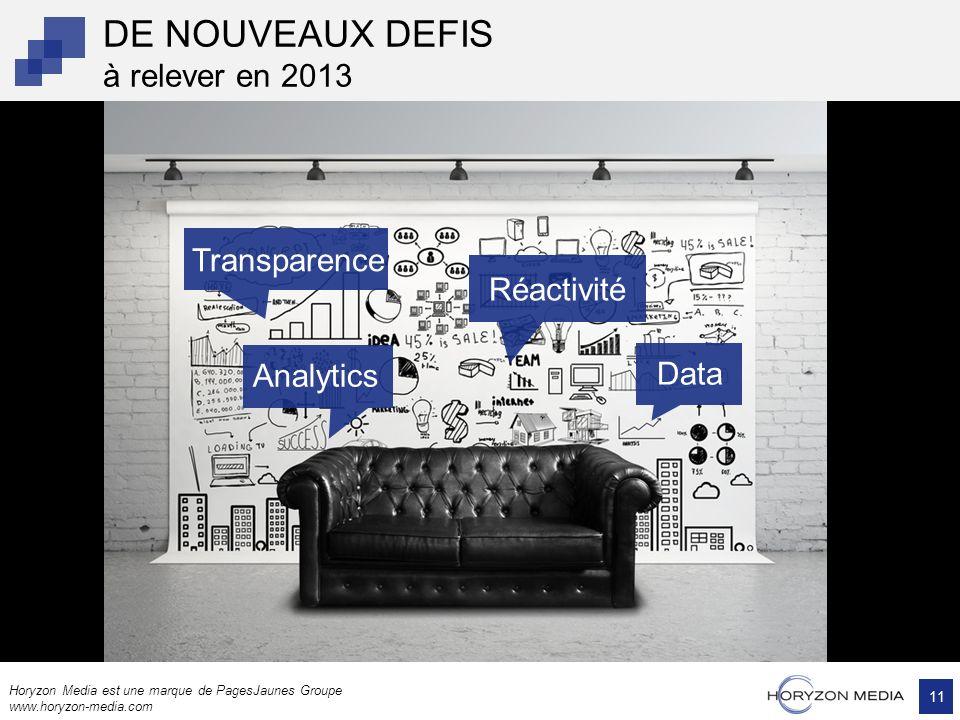 Horyzon Media est une marque de PagesJaunes Groupe www.horyzon-media.com 11 DE NOUVEAUX DEFIS à relever en 2013 Réactivité Transparence Data Analytics
