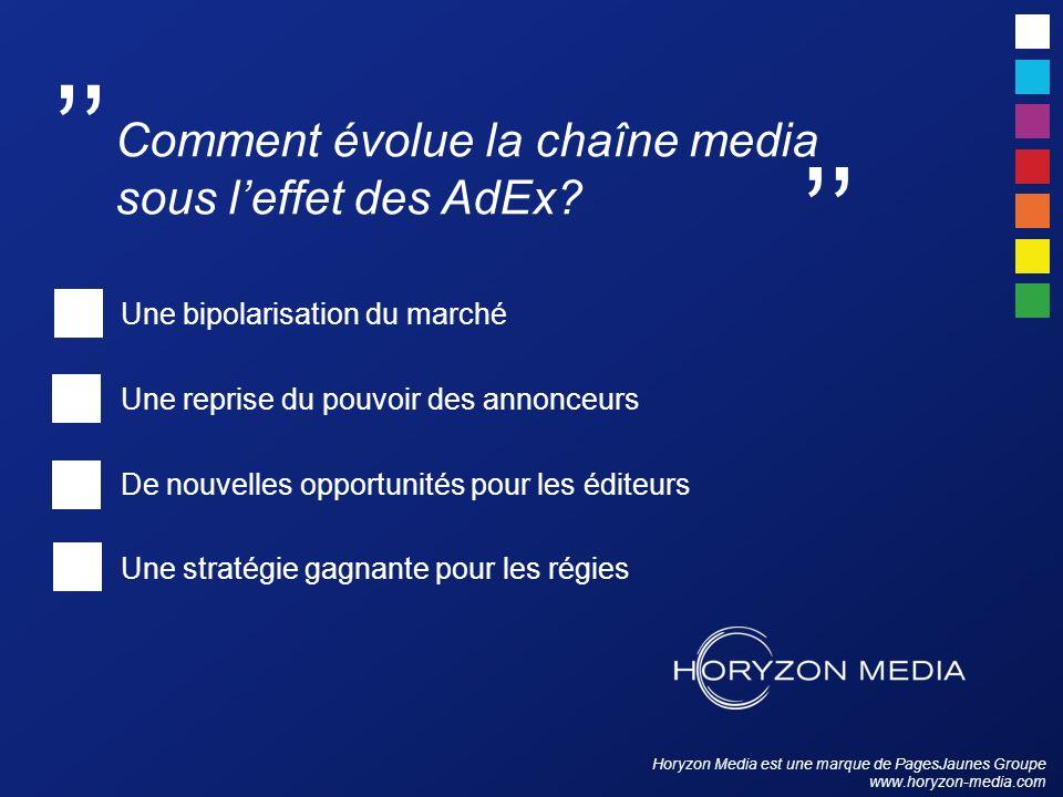 Horyzon Media est une marque de PagesJaunes Groupe www.horyzon-media.com Comment évolue la chaîne media sous leffet des AdEx.