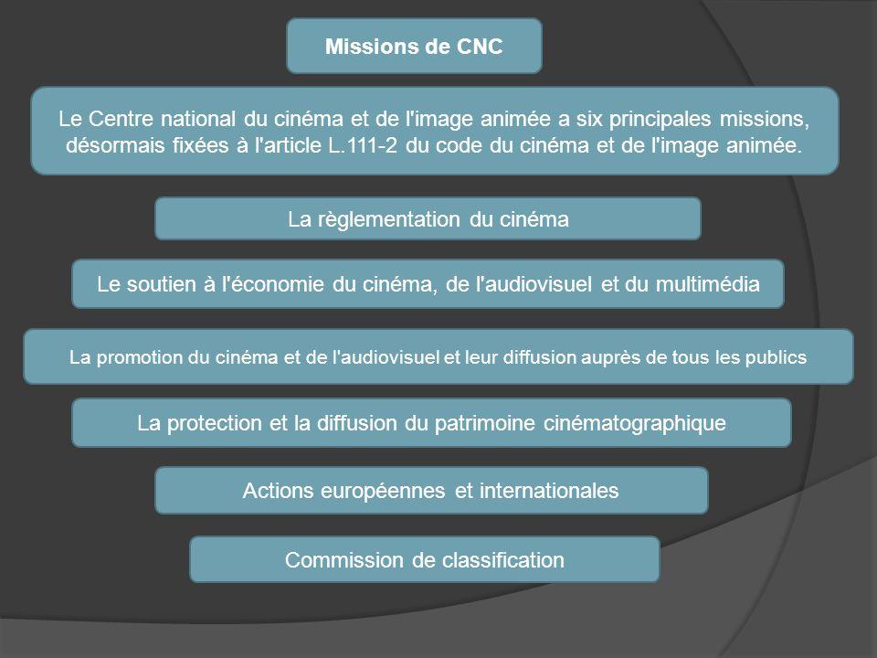 D abord sous la tutelle du ministère de lInformation, le CNC dépend ensuite du ministère de lIndustrie, dans une position ambiguë : il est un outil administratif de l État tout en gardant son autonomie.