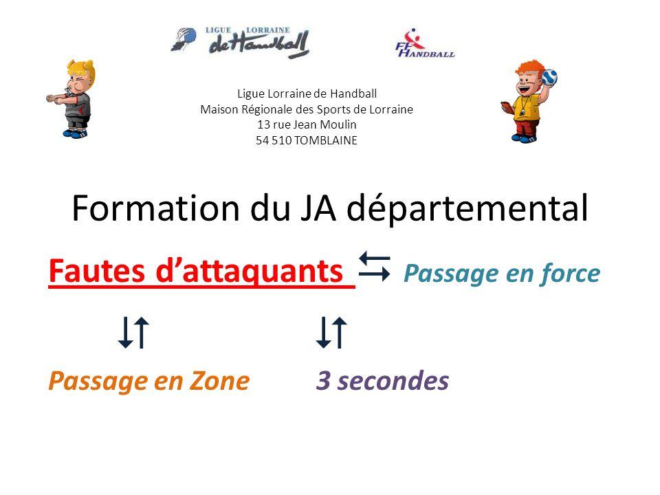 Formation du JA départemental Fautes dattaquants Passage en force Passage en Zone 3 secondes Ligue Lorraine de Handball Maison Régionale des Sports de Lorraine 13 rue Jean Moulin 54 510 TOMBLAINE