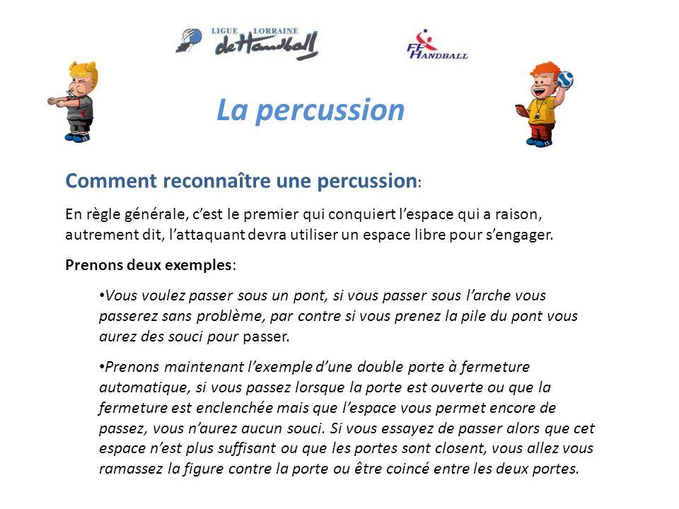La percussion Comment reconnaître une percussion : En règle générale, cest le premier qui conquiert lespace qui a raison, autrement dit, lattaquant devra utiliser un espace libre pour sengager.