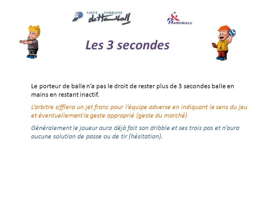 Les 3 secondes Le porteur de balle na pas le droit de rester plus de 3 secondes balle en mains en restant inactif.