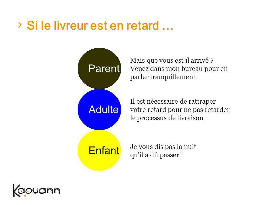 Si le livreur est en retard … Enfant Parent Adulte Il est nécessaire de rattraper votre retard pour ne pas retarder le processus de livraison Mais que
