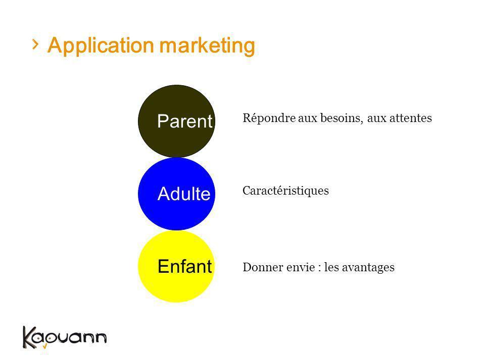 Application marketing Caractéristiques Donner envie : les avantages Répondre aux besoins, aux attentes Enfant Parent Adulte