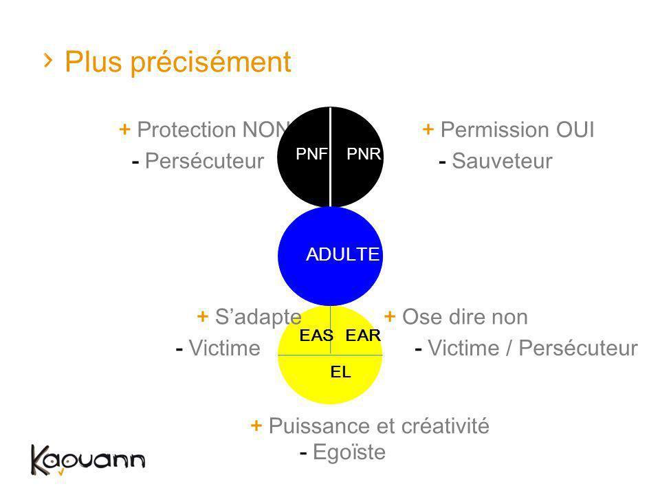 Plus précisément Parent + Permission OUI - Sauveteur + Protection NON - Persécuteur ADULTE PNFPNR EAR EL EAS - Victime- Victime / Persécuteur + Sadapt