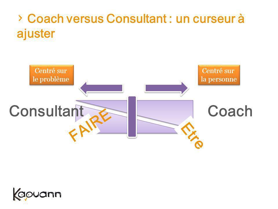 Coach versus Consultant : un curseur à ajuster Centré sur le problème Centré sur le problème Centré sur la personne ConsultantCoach FAIRE Etre