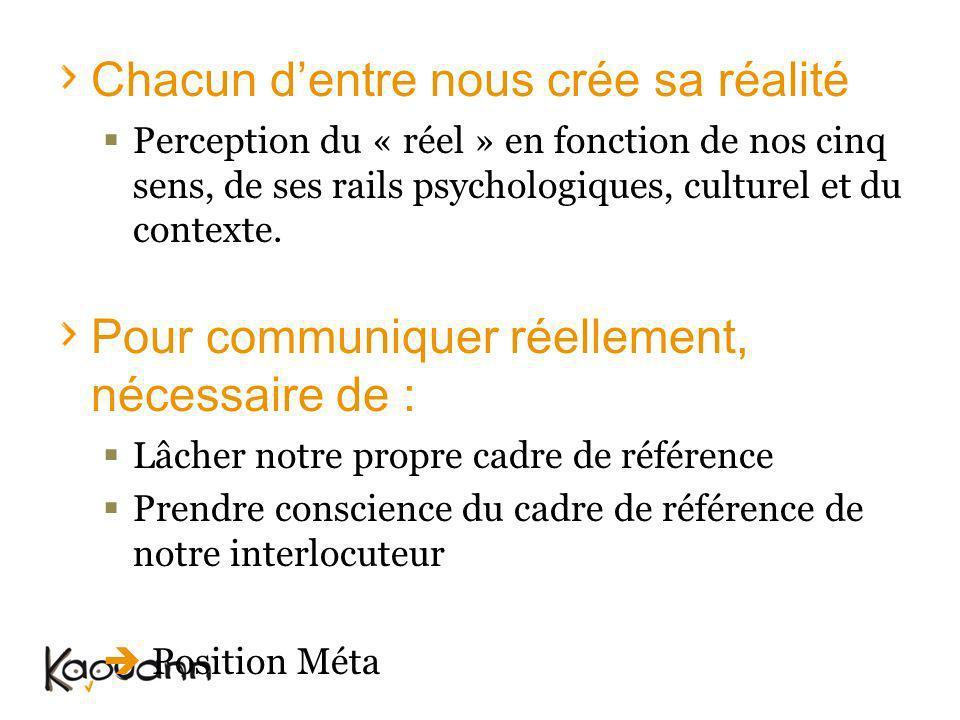 Chacun dentre nous crée sa réalité Perception du « réel » en fonction de nos cinq sens, de ses rails psychologiques, culturel et du contexte. Pour com