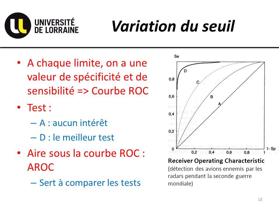Variation du seuil A chaque limite, on a une valeur de spécificité et de sensibilité => Courbe ROC Test : – A : aucun intérêt – D : le meilleur test A
