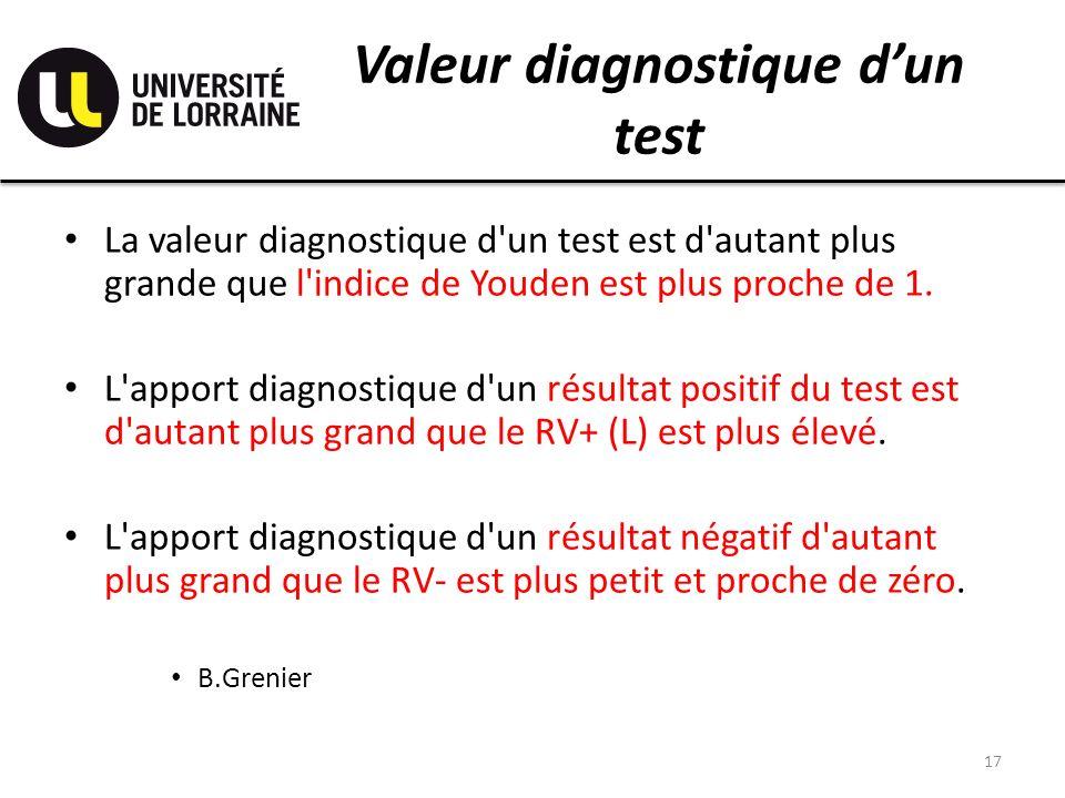 Valeur diagnostique dun test La valeur diagnostique d'un test est d'autant plus grande que l'indice de Youden est plus proche de 1. L'apport diagnosti