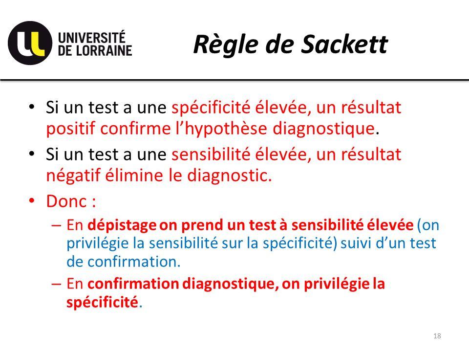 Règle de Sackett Si un test a une spécificité élevée, un résultat positif confirme lhypothèse diagnostique. Si un test a une sensibilité élevée, un ré